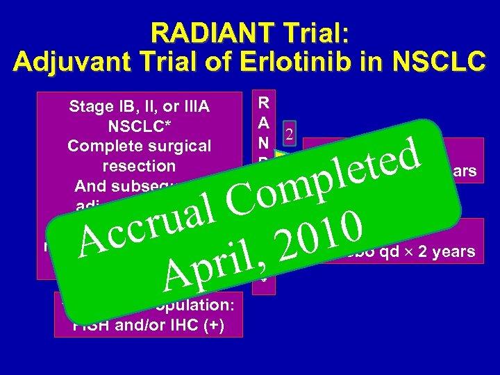 RADIANT Trial: Adjuvant Trial of Erlotinib in NSCLC Stage IB, II, or IIIA NSCLC*