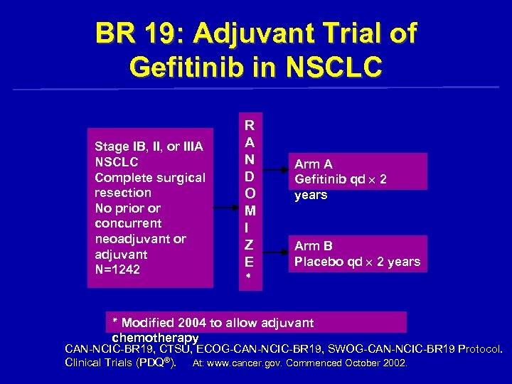 BR 19: Adjuvant Trial of Gefitinib in NSCLC Stage IB, II, or IIIA NSCLC