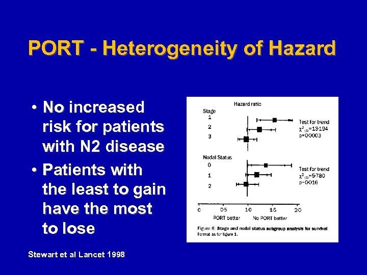 PORT - Heterogeneity of Hazard • No increased risk for patients with N 2