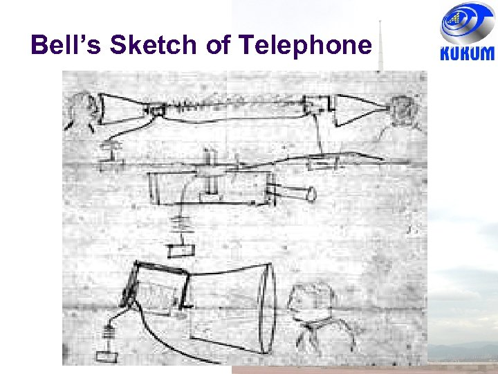 Bell's Sketch of Telephone