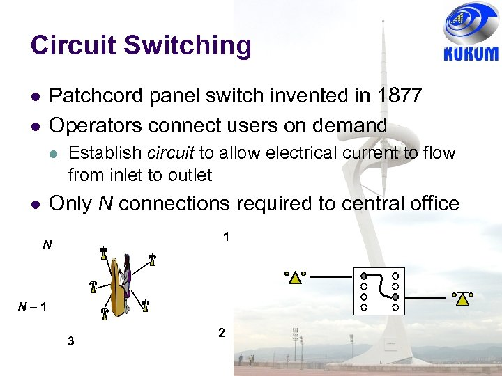 Circuit Switching Patchcord panel switch invented in 1877 Operators connect users on demand l