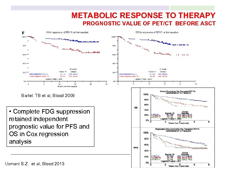 METABOLIC RESPONSE TO THERAPY PROGNOSTIC VALUE OF PET/CT BEFORE ASCT Bartel. TB et al,