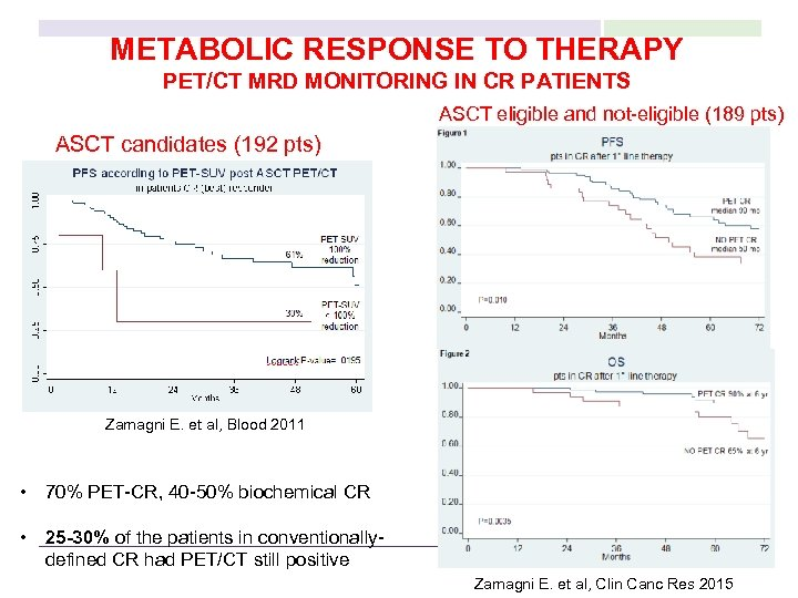 METABOLIC RESPONSE TO THERAPY PET/CT MRD MONITORING IN CR PATIENTS ASCT eligible and not-eligible