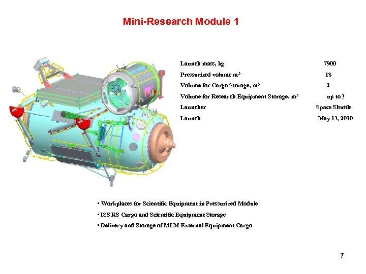 Mini-Research Module 1 Launch mass, kg 7900 Pressurized volume m 3 18 Volume for