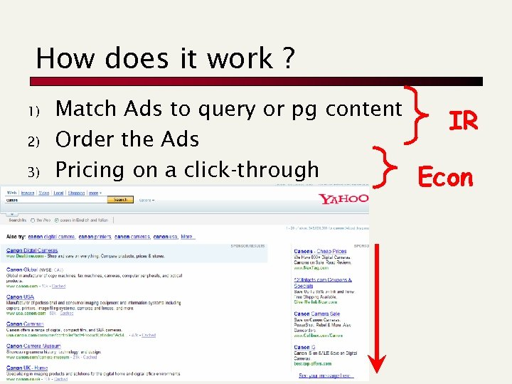 How does it work ? 1) 2) 3) Match Ads to query or pg