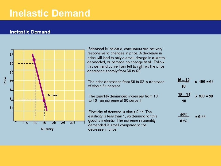 Inelastic Demand If demand is inelastic, consumers are not very responsive to changes in