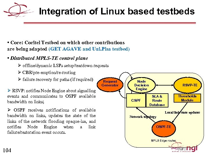 Integration of Linux based testbeds • Core: Coritel Testbed on which other contributions are