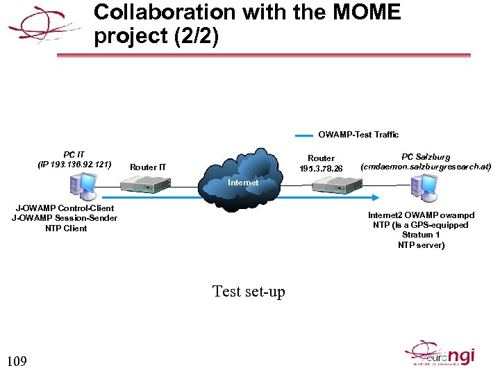 Collaboration with the MOME project (2/2) OWAMP-Test Traffic PC IT (IP 193. 136. 92.
