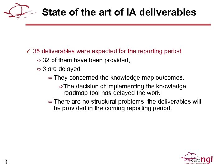State of the art of IA deliverables ü 35 deliverables were expected for the
