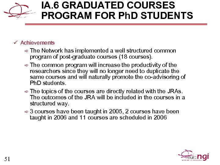 IA. 6 GRADUATED COURSES PROGRAM FOR Ph. D STUDENTS ü Achievements The Network has