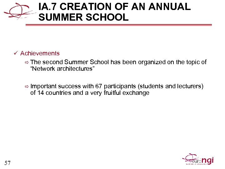 IA. 7 CREATION OF AN ANNUAL SUMMER SCHOOL ü Achievements ð The second Summer