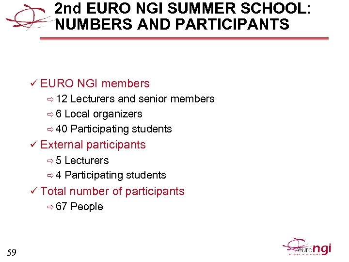 2 nd EURO NGI SUMMER SCHOOL: NUMBERS AND PARTICIPANTS ü EURO NGI members ð