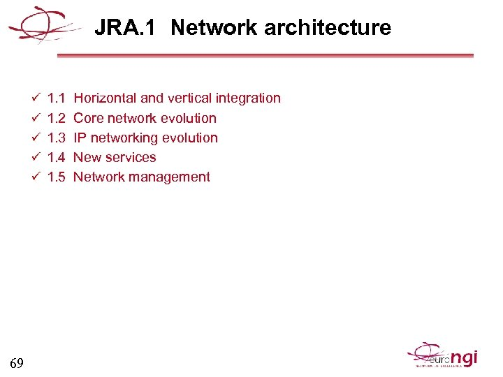 JRA. 1 Network architecture ü 1. 1 Horizontal and vertical integration ü 1. 2