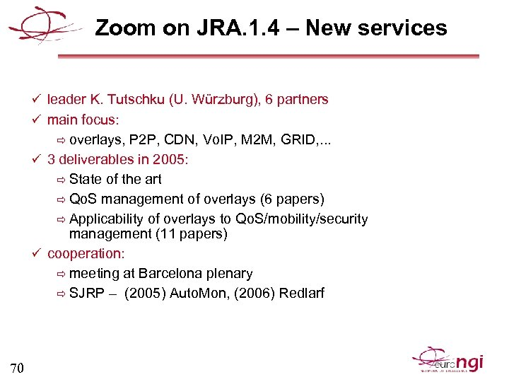 Zoom on JRA. 1. 4 – New services ü leader K. Tutschku (U. Würzburg),