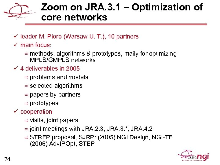 Zoom on JRA. 3. 1 – Optimization of core networks ü leader M. Pioro
