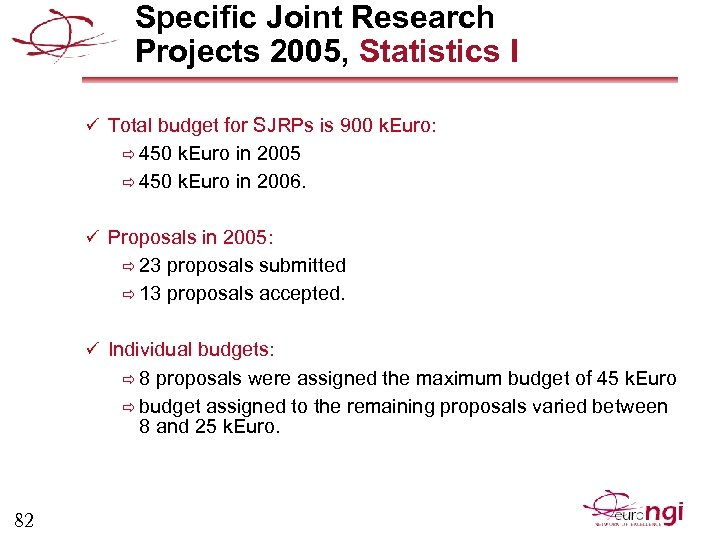 Specific Joint Research Projects 2005, Statistics I ü Total budget for SJRPs is 900