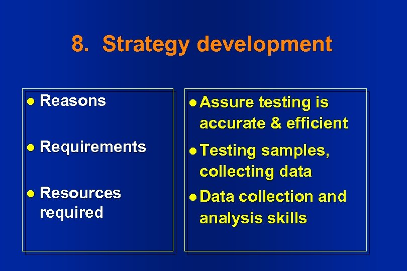 8. Strategy development l Reasons l Assure l Requirements l Testing l Resources required