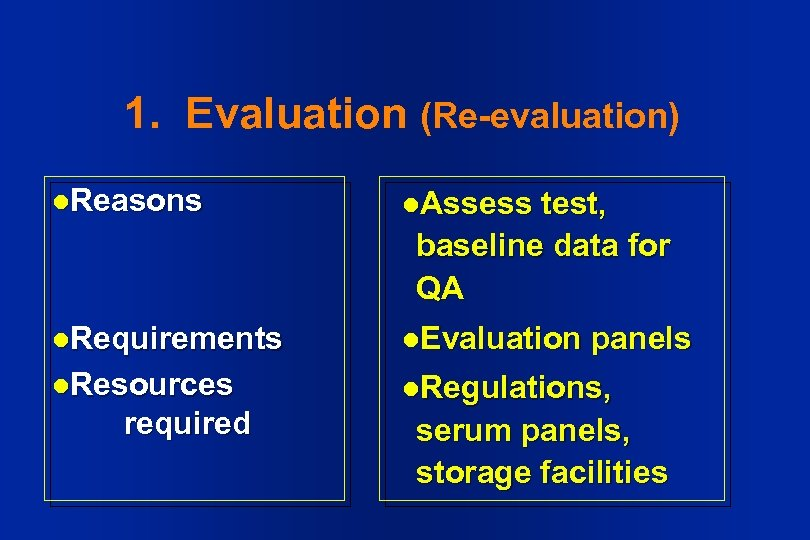 1. Evaluation (Re-evaluation) l. Reasons l. Assess l. Requirements l. Evaluation l. Resources l.