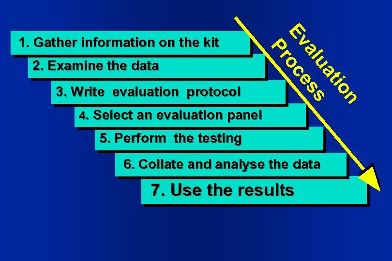 2. Examine the data 3. Write evaluation protocol n on ttiio ua ua all