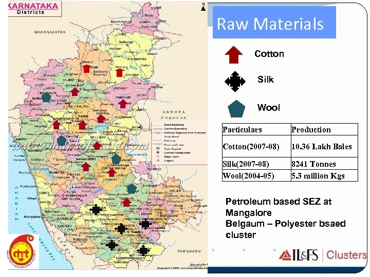 Raw Materials Cotton Silk Wool Particulars Production Cotton(2007 -08) 10. 36 Lakh Bales Silk(2007