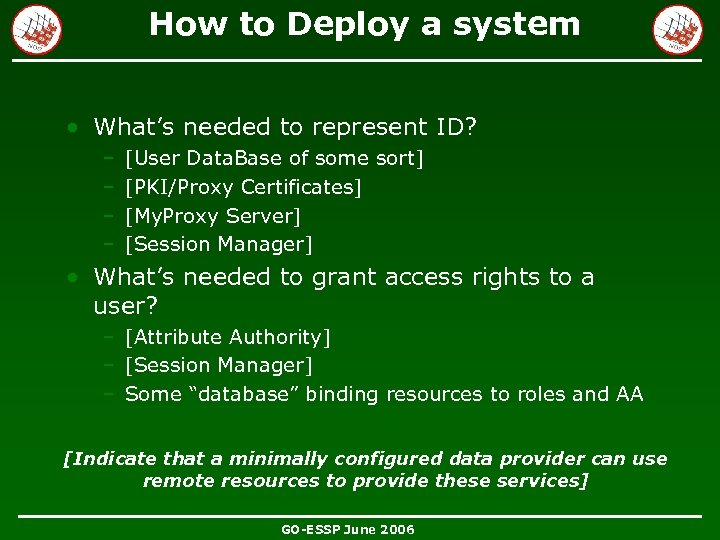 How to Deploy a system • What's needed to represent ID? – – [User