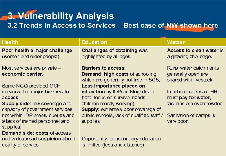 3. Vulnerability Analysis 3. 2 Trends in Access to Services – Best case of