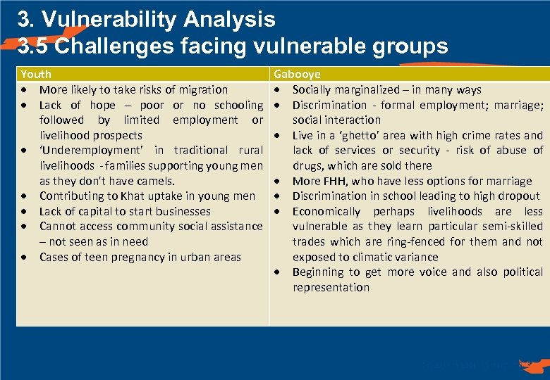 3. Vulnerability Analysis 3. 5 Challenges facing vulnerable groups Youth More likely to take