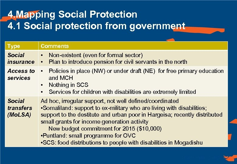 4. Mapping Social Protection 4. 1 Social protection from government Type Comments Social insurance