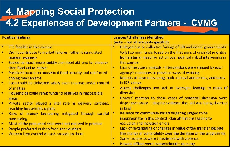 4. Mapping Social Protection 4. 2 Experiences of Development Partners - CVMG 58