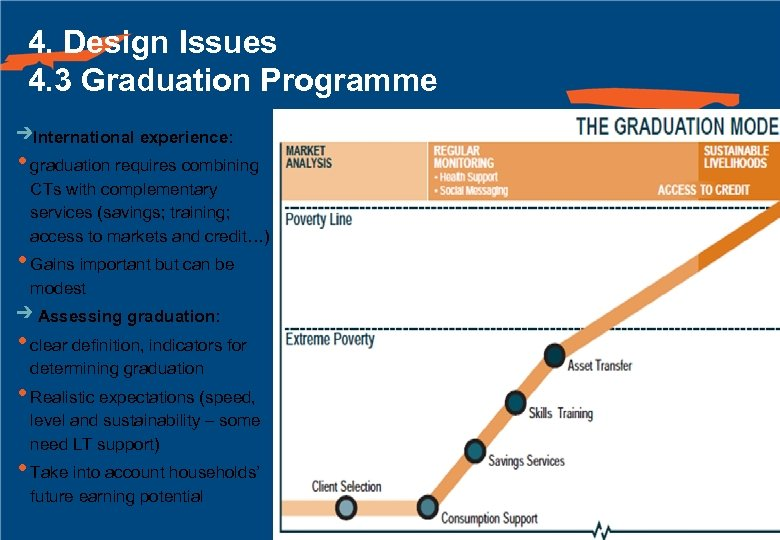 4. Design Issues 4. 3 Graduation Programme International experience: • graduation requires combining CTs