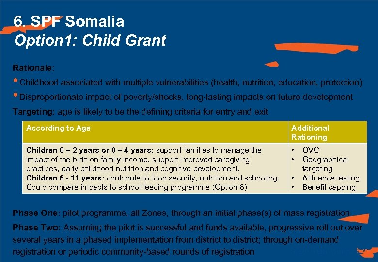 6. SPF Somalia Option 1: Child Grant Rationale: • Childhood associated with multiple vulnerabilities