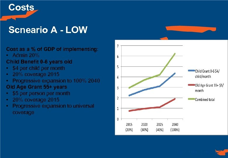 Costs Scneario A - LOW Cost as a % of GDP of implementing: •