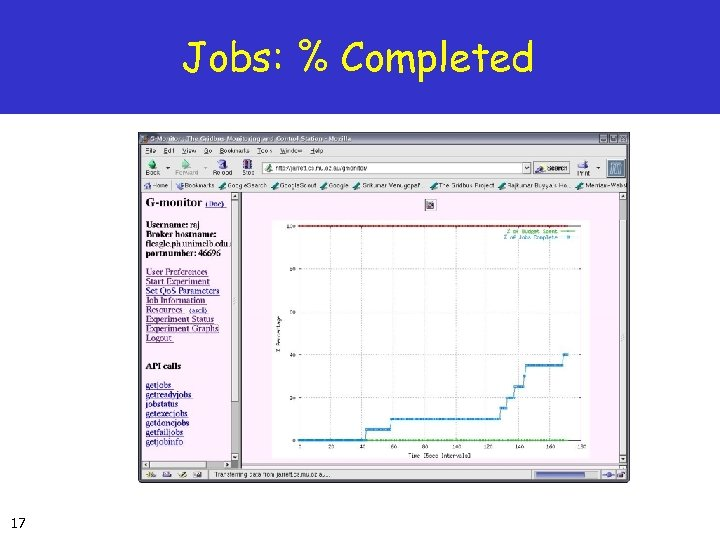Jobs: % Completed 17