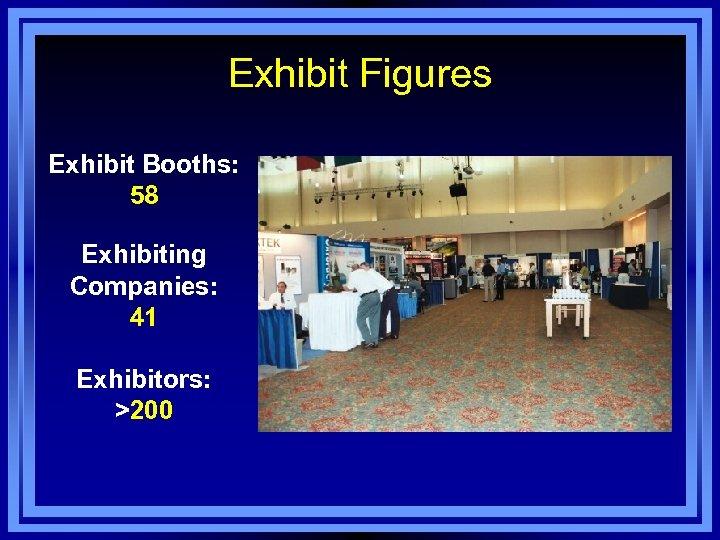 Exhibit Figures Exhibit Booths: 58 Exhibiting Companies: 41 Exhibitors: >200