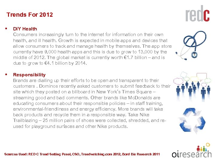 Trends For 2012 § DIY Health Consumers increasingly turn to the internet for information