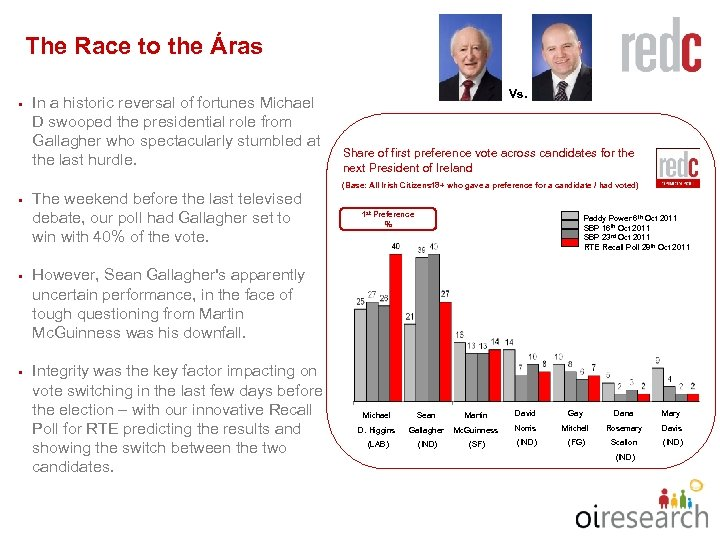 The Race to the Áras § § In a historic reversal of fortunes Michael