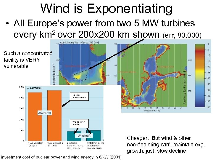 Wind is Exponentiating • All Europe's power from two 5 MW turbines every km