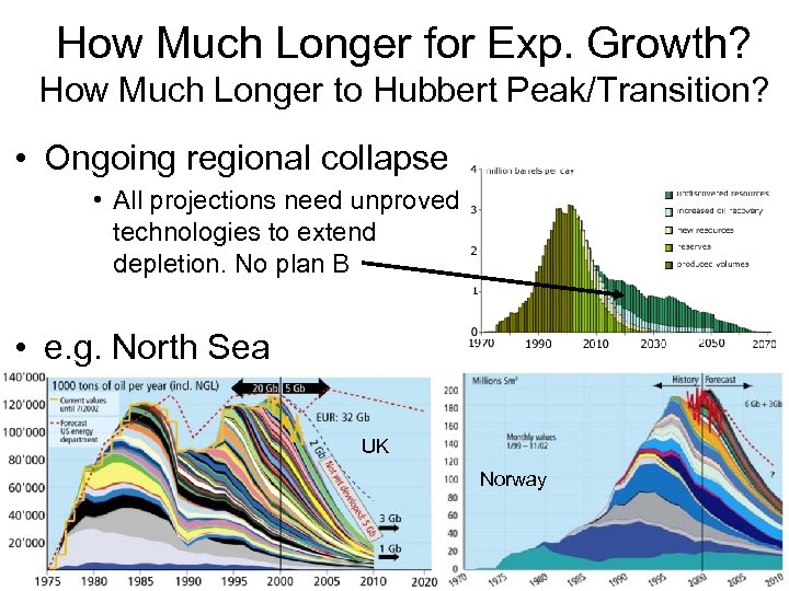How Much Longer for Exp. Growth? How Much Longer to Hubbert Peak/Transition? • Ongoing
