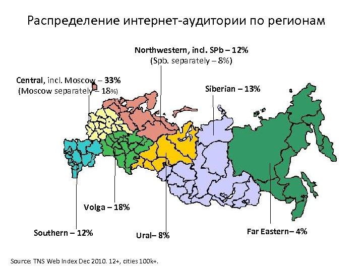 Распределение интернет-аудитории по регионам Northwestern, incl. SPb – 12% (Spb. separately – 8%) Central,