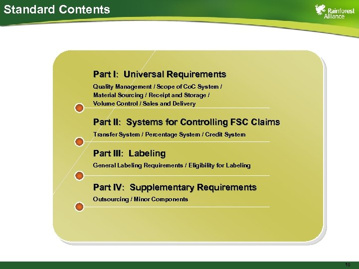 Standard Contents Part I: Universal Requirements Quality Management / Scope of Co. C System