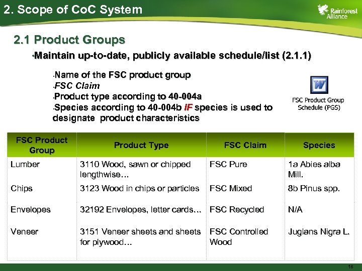 2. Scope of Co. C System 2. 1 Product Groups • Maintain up-to-date, publicly