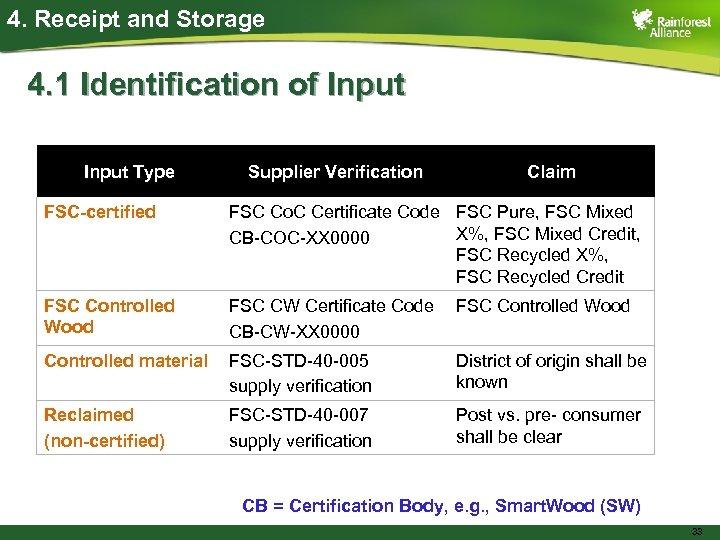 4. Receipt and Storage 4. 1 Identification of Input Type Supplier Verification Claim FSC-certified