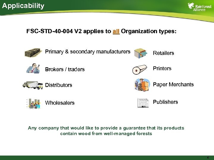 Applicability FSC-STD-40 -004 V 2 applies to all Organization types: Primary & secondary manufacturers