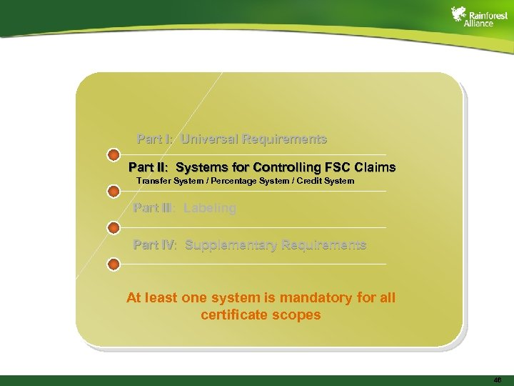 Part I: Universal Requirements Part II: Systems for Controlling FSC Claims Transfer System /