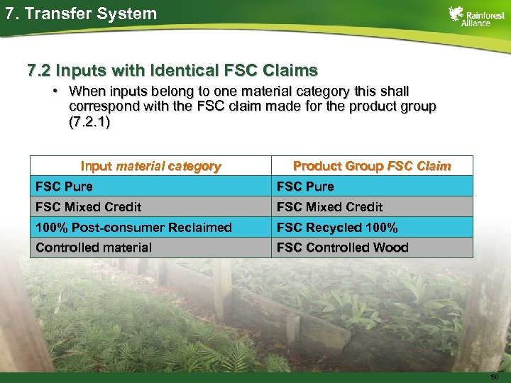 7. Transfer System 7. 2 Inputs with Identical FSC Claims • When inputs belong