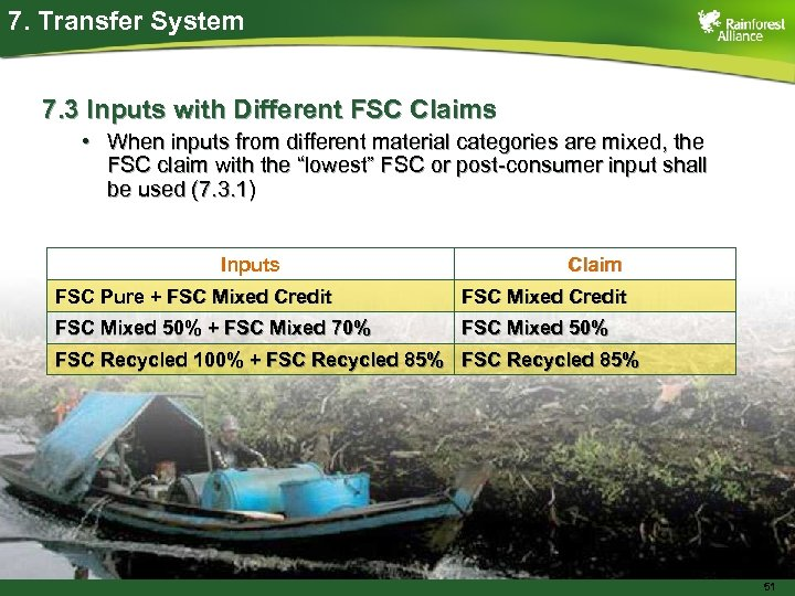7. Transfer System 7. 3 Inputs with Different FSC Claims • When inputs from