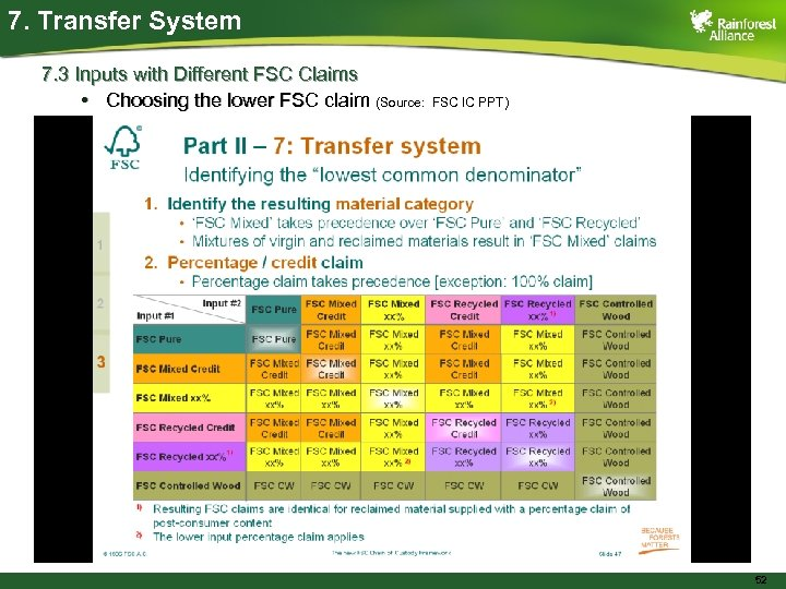 7. Transfer System 7. 3 Inputs with Different FSC Claims • Choosing the lower