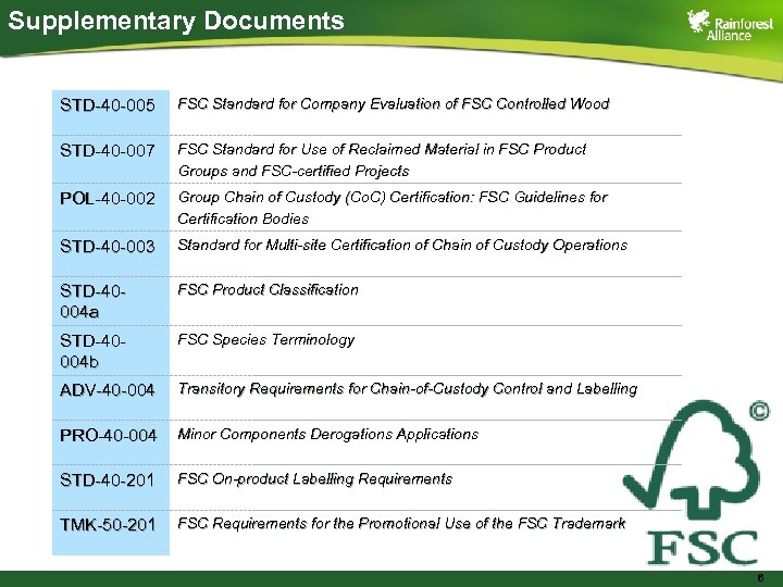 Supplementary Documents STD-40 -005 FSC Standard for Company Evaluation of FSC Controlled Wood STD-40