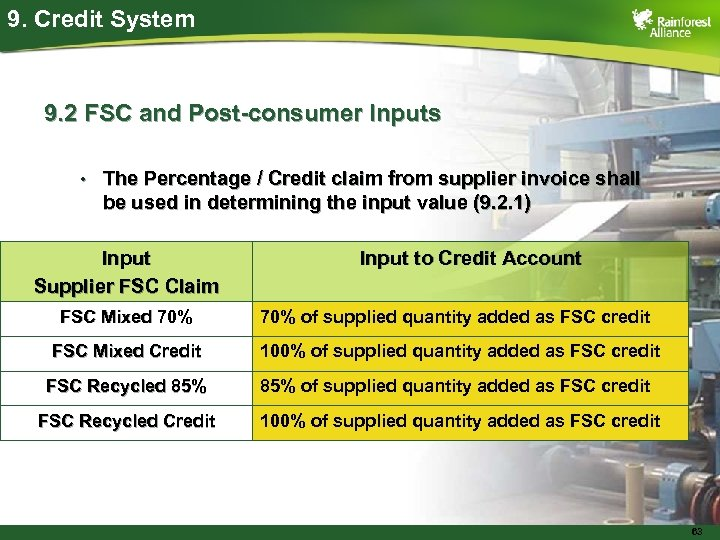 9. Credit System 9. 2 FSC and Post-consumer Inputs • The Percentage / Credit