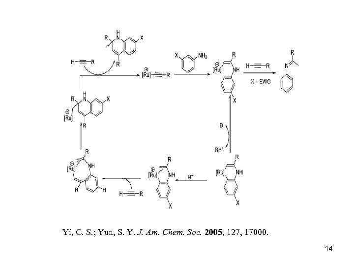 Yi, C. S. ; Yun, S. Y. J. Am. Chem. Soc. 2005, 127, 17000.
